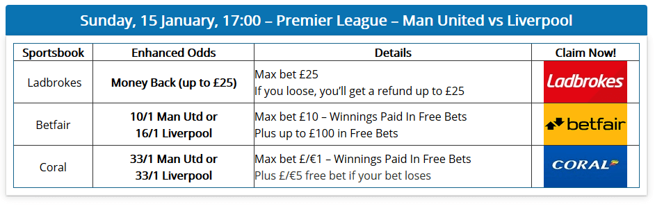 manchester united vs liverpool enhanced odds offers