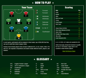 Daily Fantasy MLS Guide