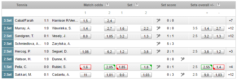 Tipico Tennis Live Betting Markets