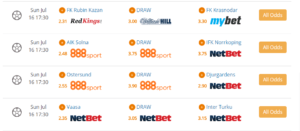 Odds Multiple Bookmakers