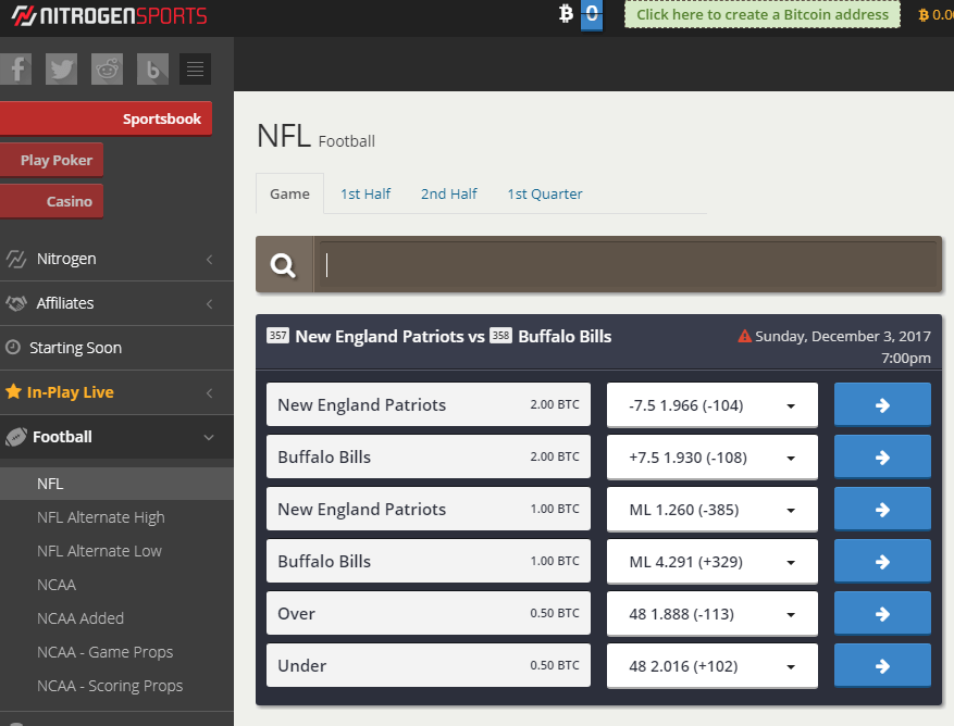 Nitrogen Sports NFL Betting Markets