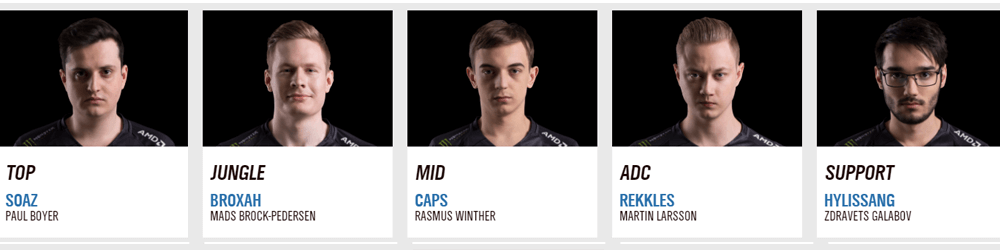 Fnatic Roster