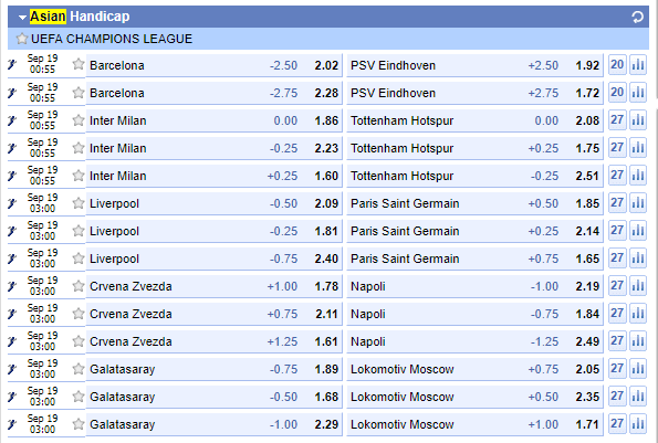 SBOBet Asian Handicap Betting Markets